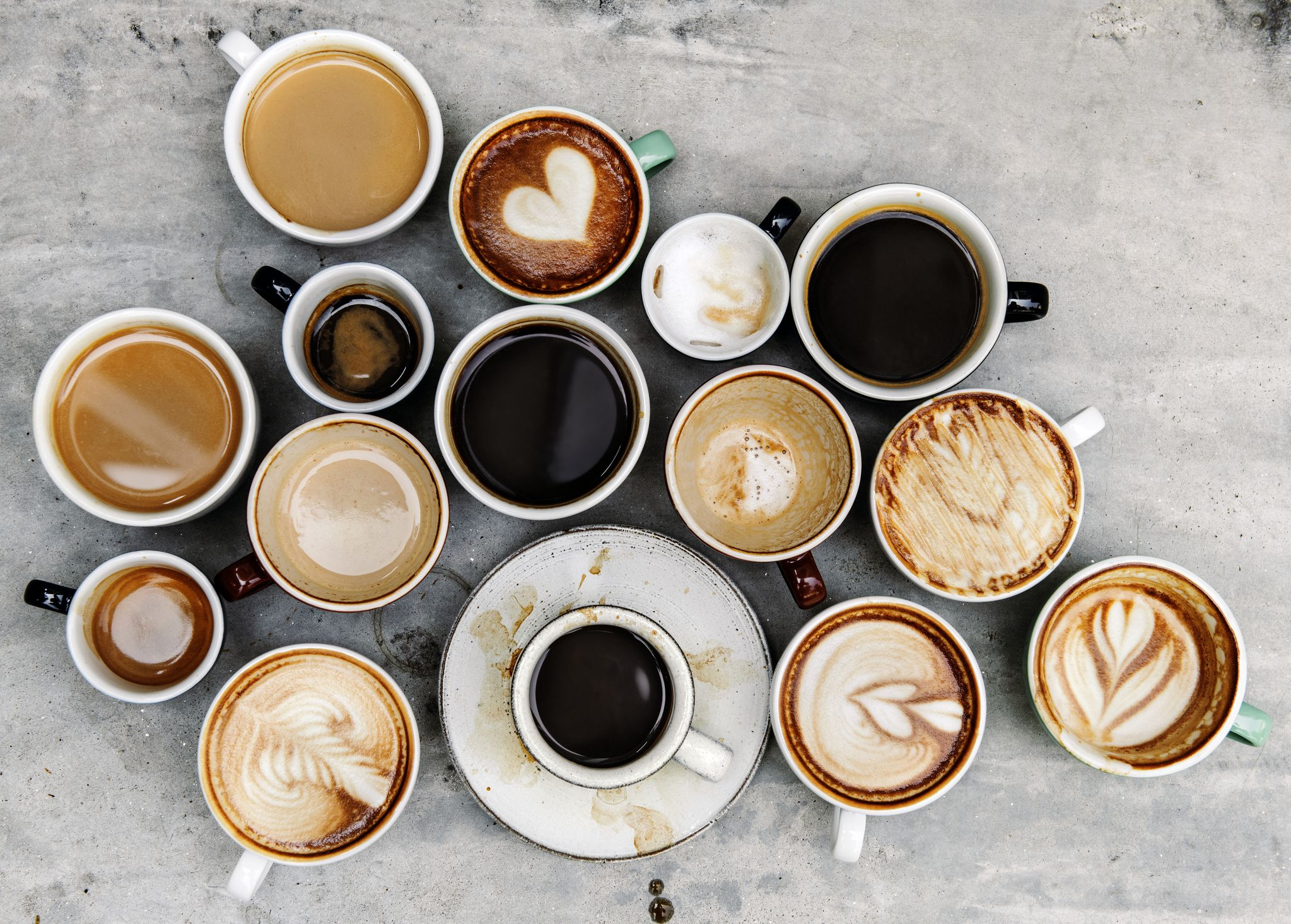 What Kind Of Coffee Drinker Are You?