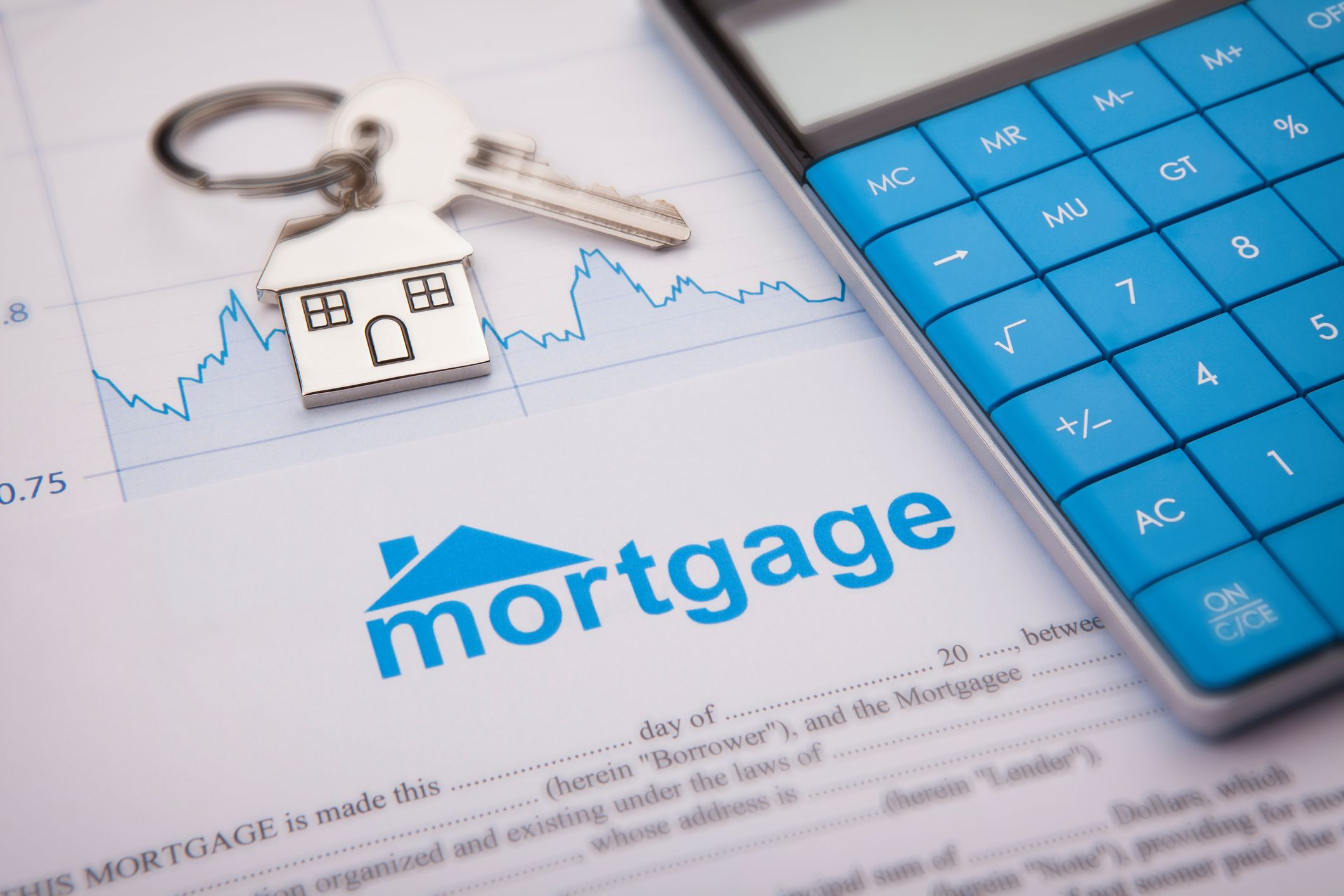 Mortgage Pre Approval Important