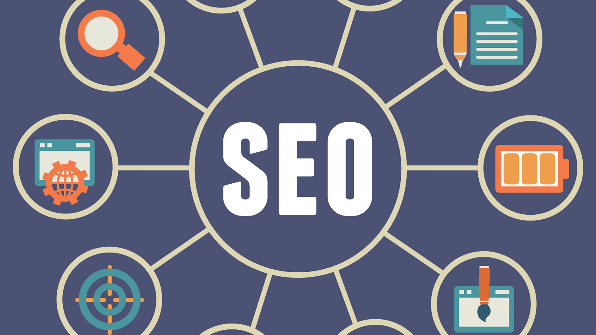 Get All Your SEO Solutions At Getivan